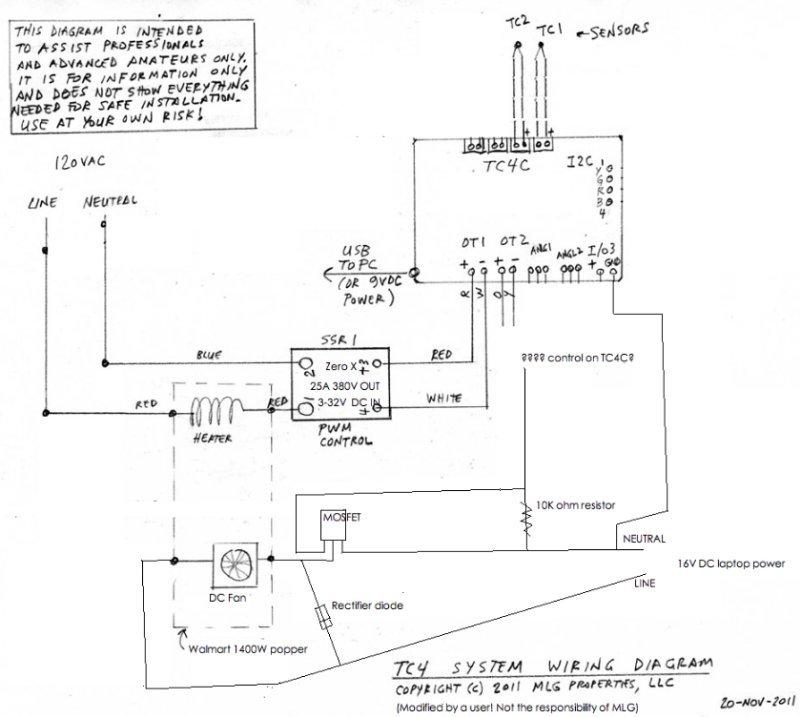exploring north gas roaster automation part 1 Wiring Schematics