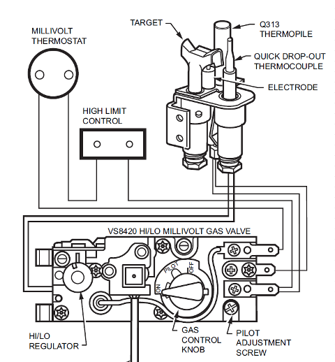 11751_millivolt_gas_valve how to install and wire the honeywell l4064b combination furnace furnace gas valve wiring diagram at mifinder.co