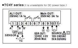 artisan wiring diagram list of wiring diagrams Wiring Schematics