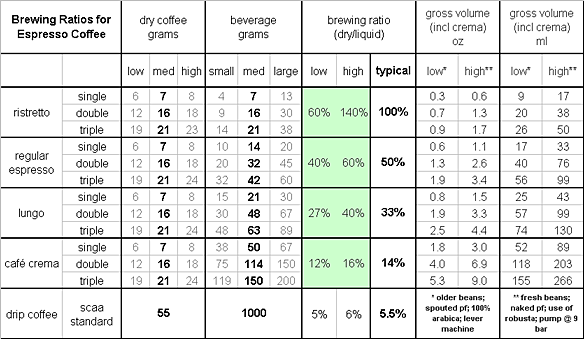 Help make my espresso extraction better - Page 2