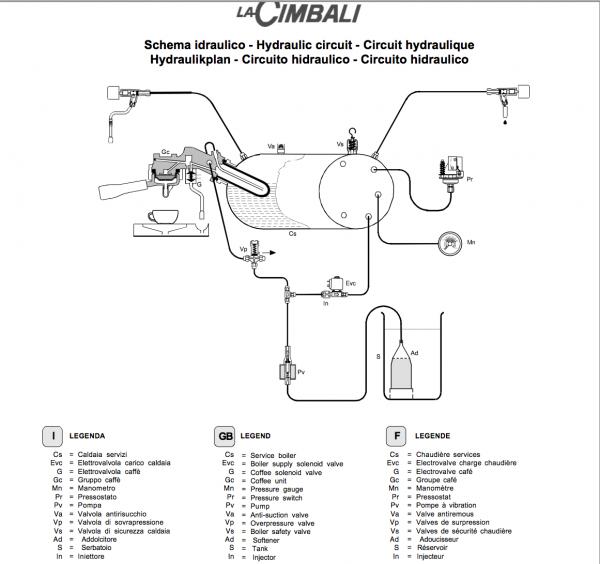 Cimbali M21 Junior leaking