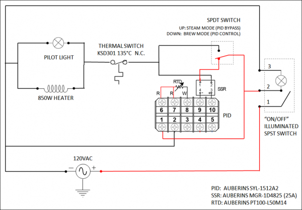 pid controller schematic pid free engine image for user manual