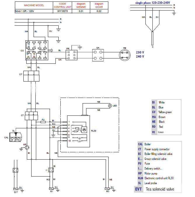 mini grinder wiring diagram jet bench grinder wiring diagram