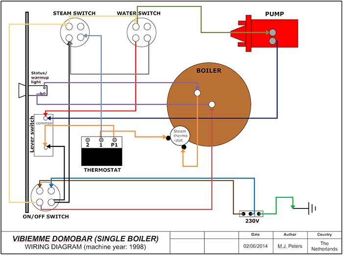 17569_vibiemme_domobar_wiring_diagram_mjpetersb vibiemme domobar keeps heating until steam comes from opv page Basic Electrical Wiring Diagrams at soozxer.org