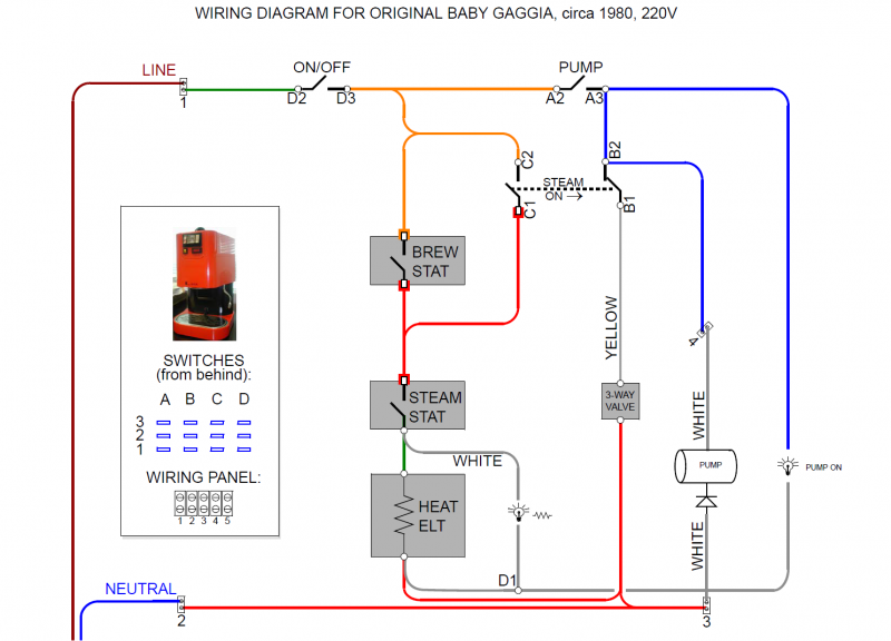 Activate steam switch to get better intrashot temperature