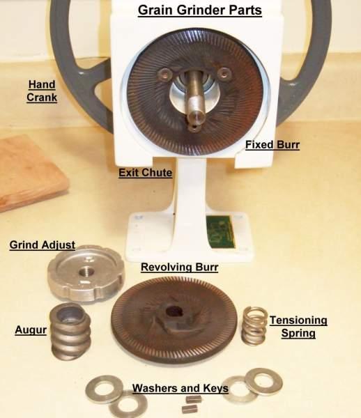 Titan Manual Grinder