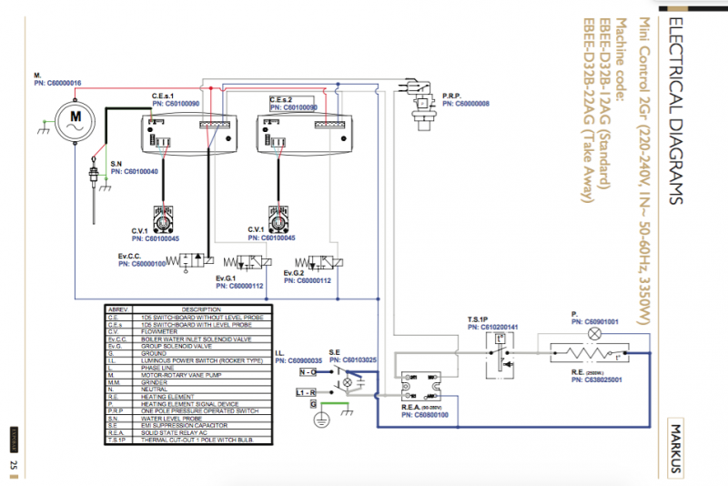 electrical circuit diagram expobar elegance group home items r e a t s 1p p and p r p perhaps different the topmost wire is not present in my expobar and both flowmeters grounded directly not via gicars