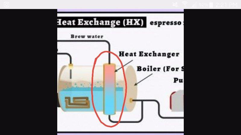 Heat exchanger HX boiler tube