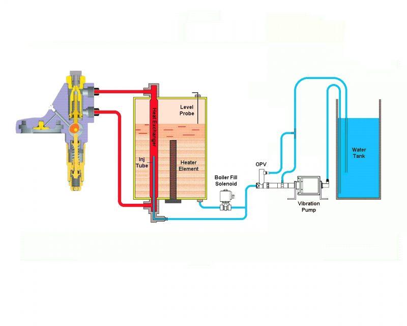 wiring diagram for air purifier #4 Air Conditioning System Diagram wiring diagram for air purifier