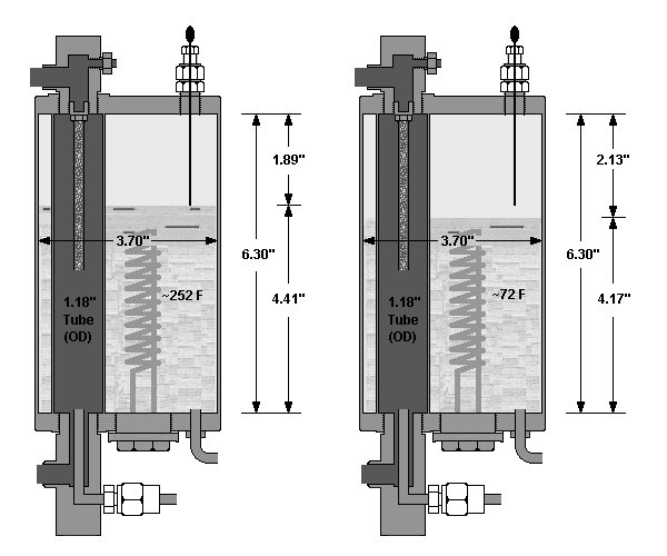 What is the purpose of a vacuum breaker valve - Page 5