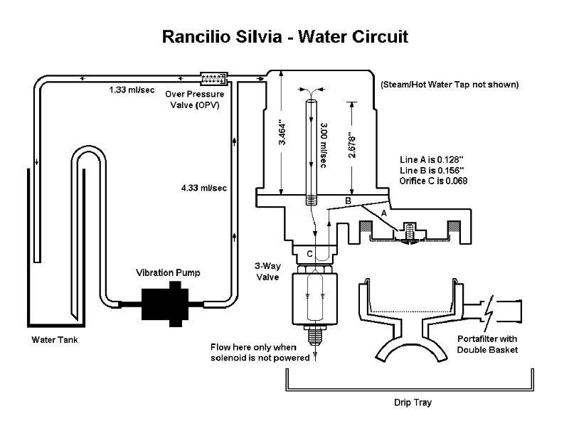 Rancilio Silvia troubleshooting - Repairs, Restorations & Mods