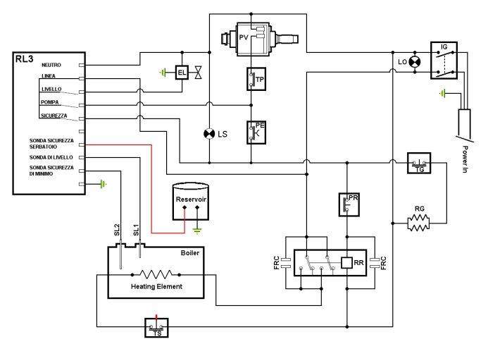 bezzera strega trouble  vibe pump doesn u0026 39 t turn on  no heat