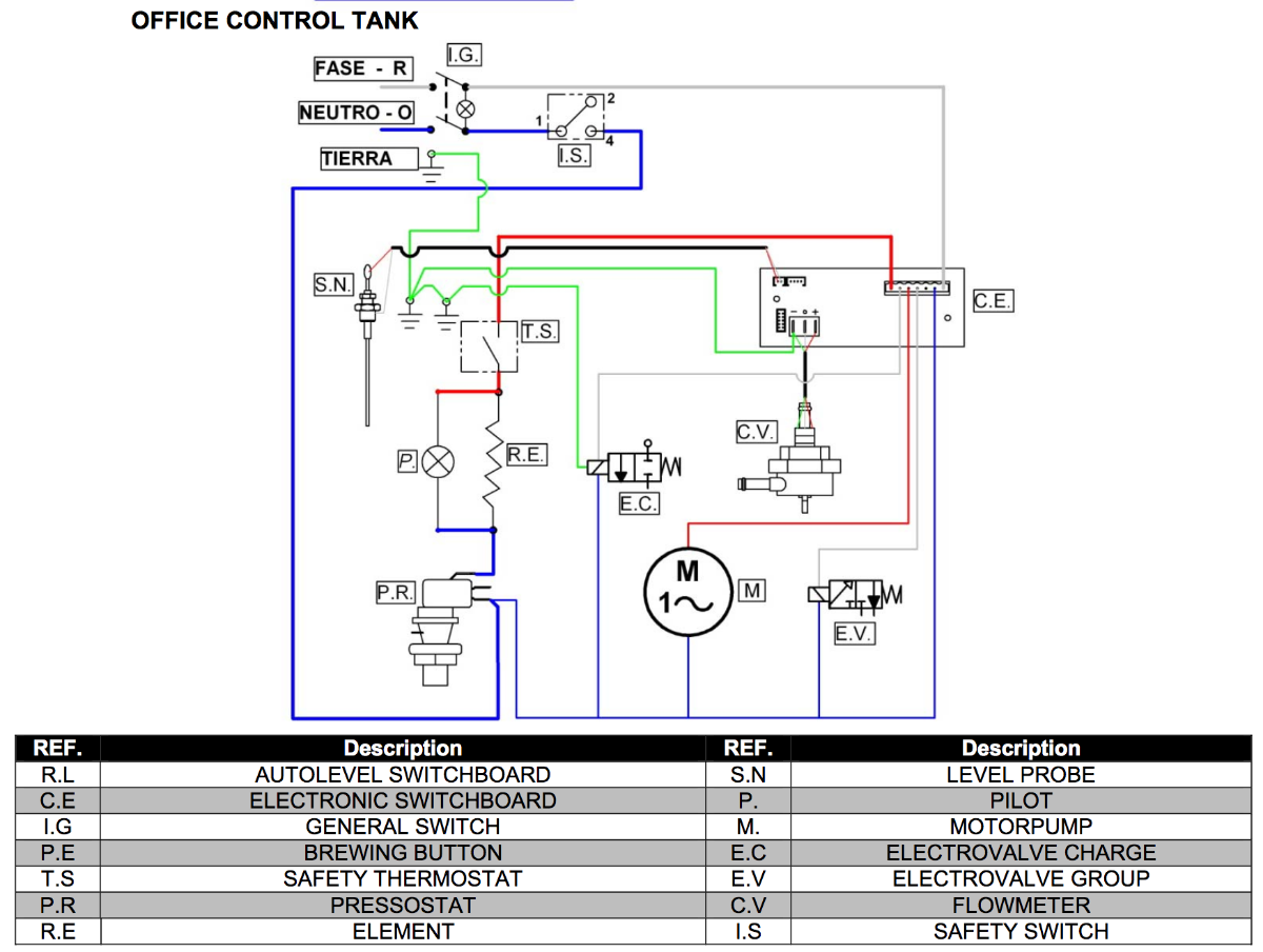 Heating Element Has Power But No Heat Electronic Brewery Wiring Diagram Image