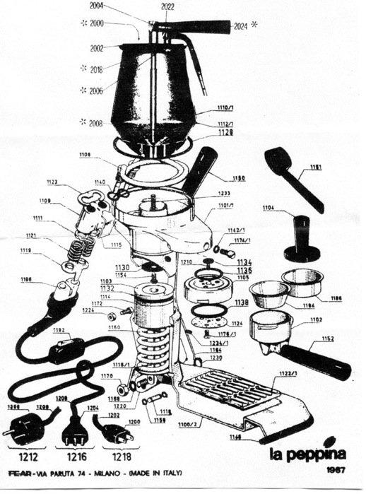 pressure studies of la peppina