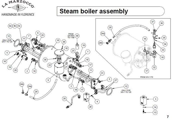 Boiler Parts: March 2017