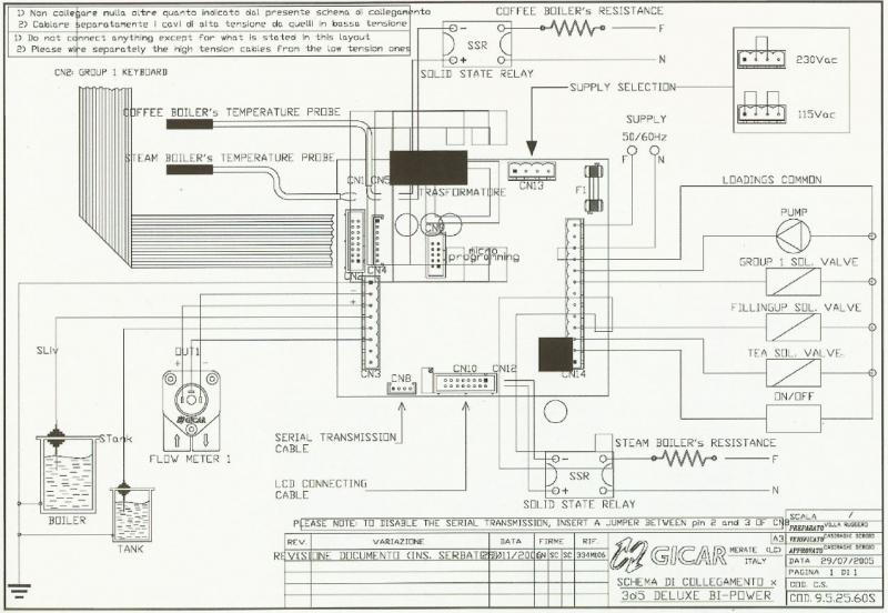 la marzocco wiring diagram wiring diagram forwardla marzocco wiring diagram wiring diagrams la marzocco gb5 wiring diagram la marzocco linea wiring diagram