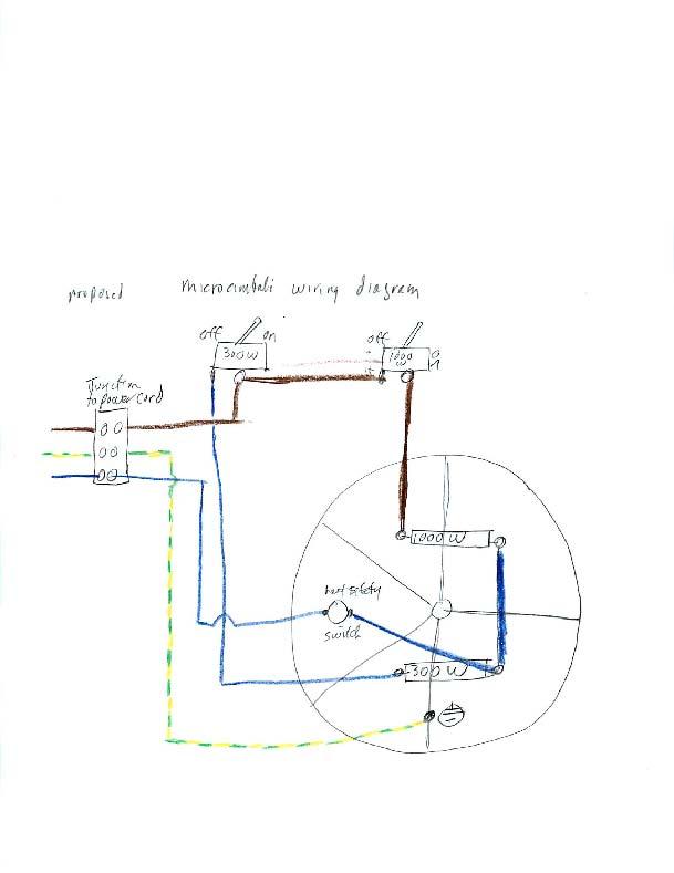 rewiring a la cimbali microcimbali page home barista com image