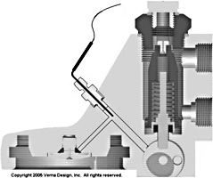 Schematic of E61 with thermocouple installed